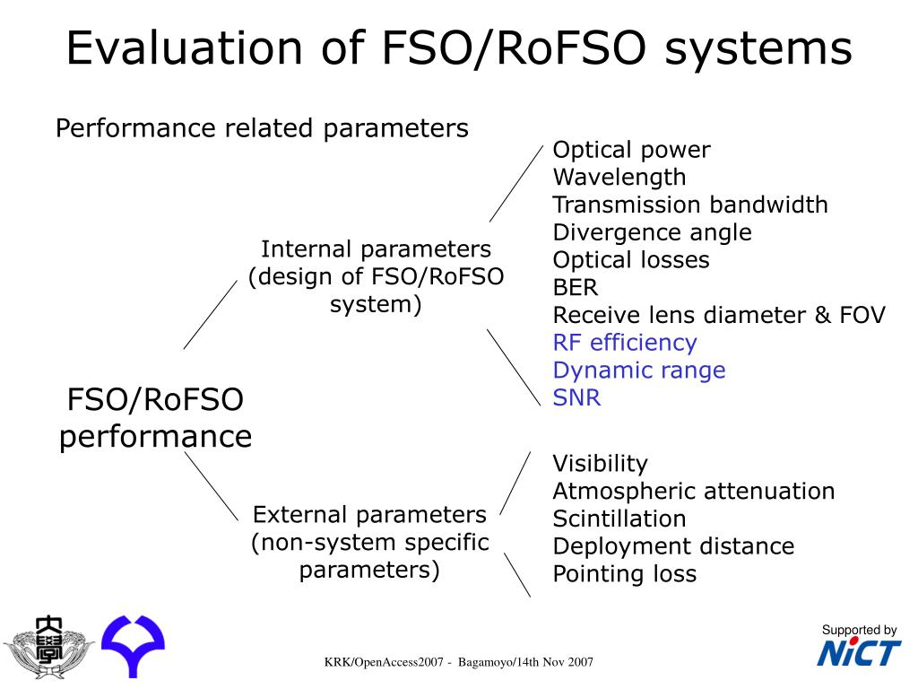 Evaluation of FSO/RoFSO systems