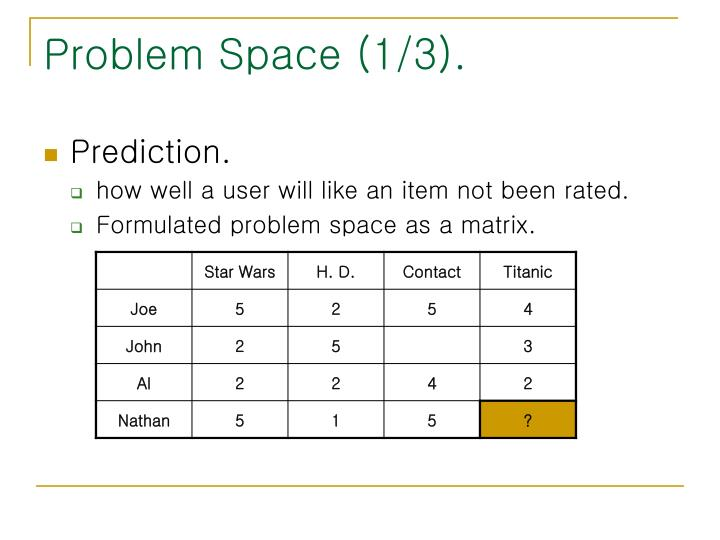 Problem Space (1/3).