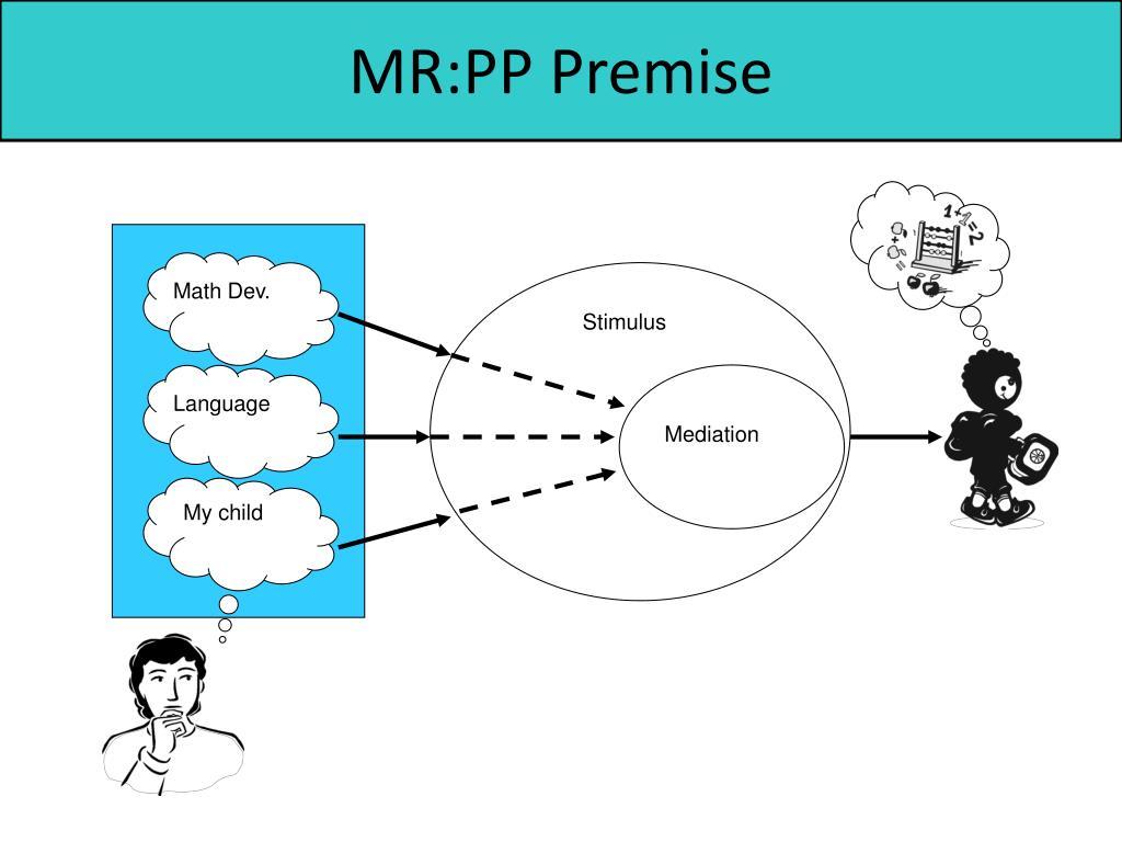 MR:PP Premise