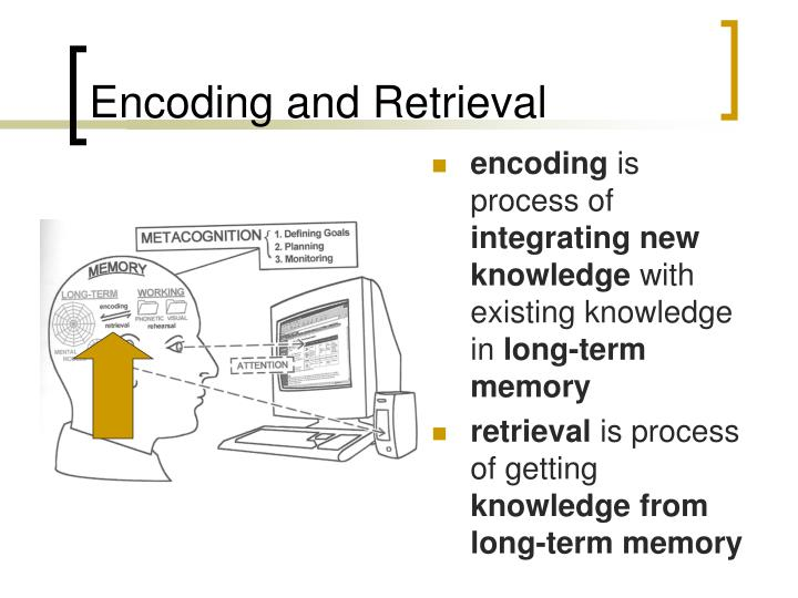 Encoding and Retrieval