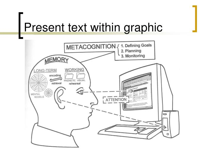 Present text within graphic