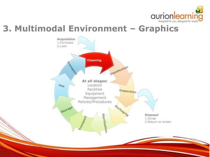 3. Multimodal Environment – Graphics