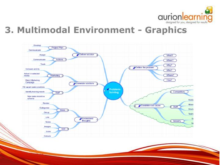 3. Multimodal Environment - Graphics