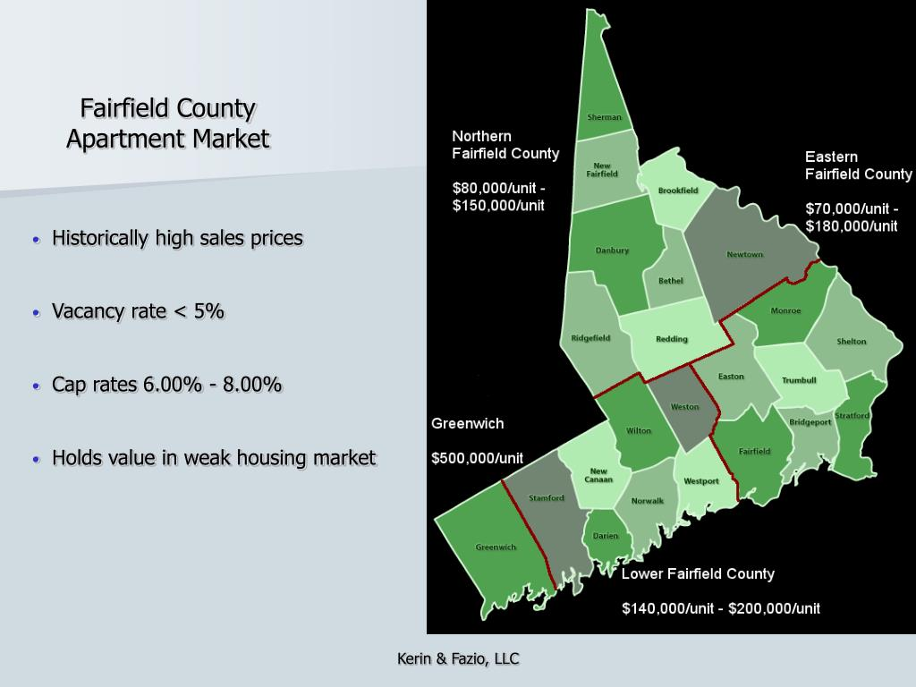 Fairfield County Apartment Market