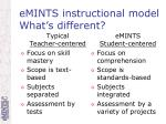 emints instructional model what s different