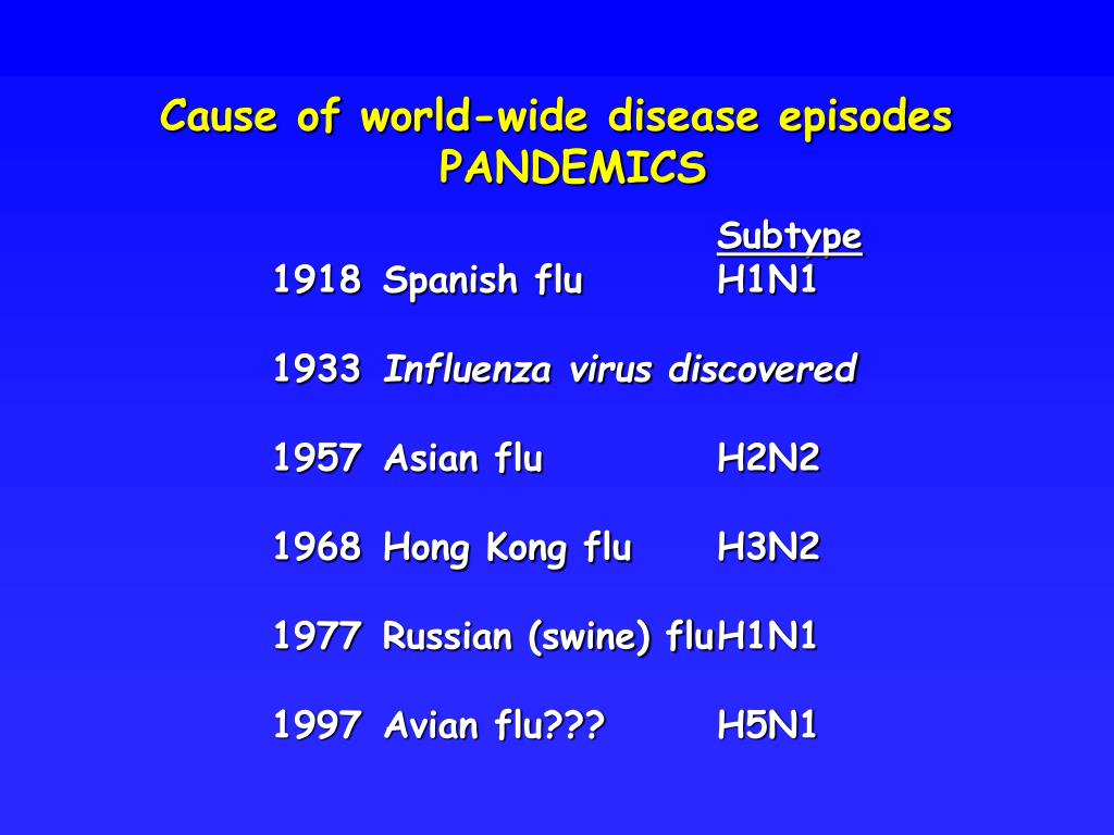 Cause of world-wide disease episodes