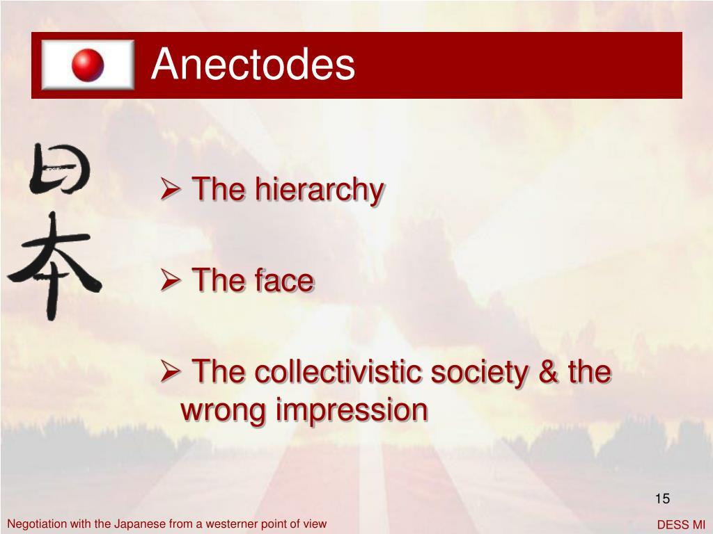 Anectodes