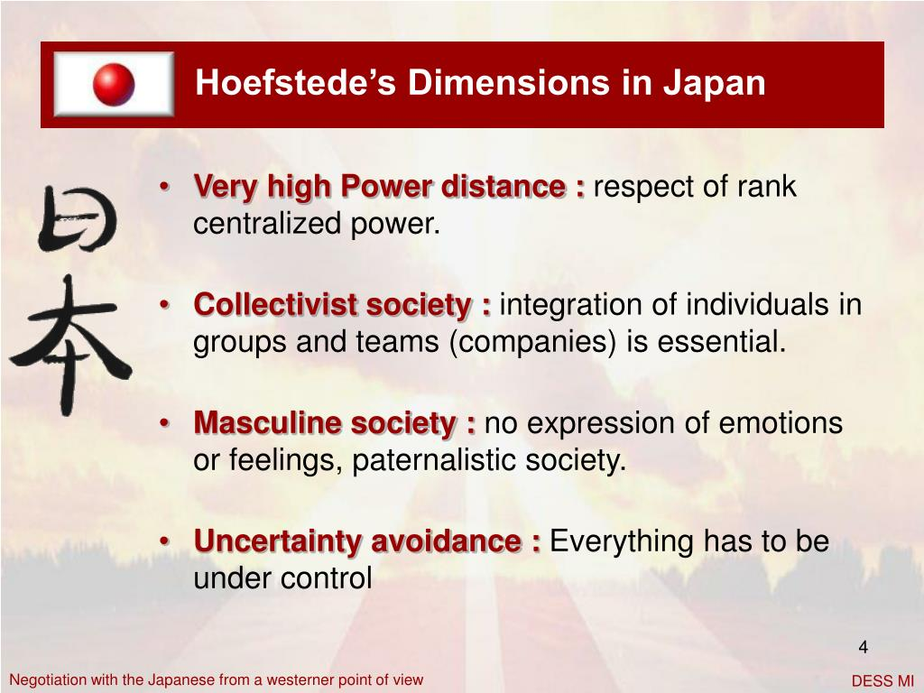 Hoefstede's Dimensions in Japan