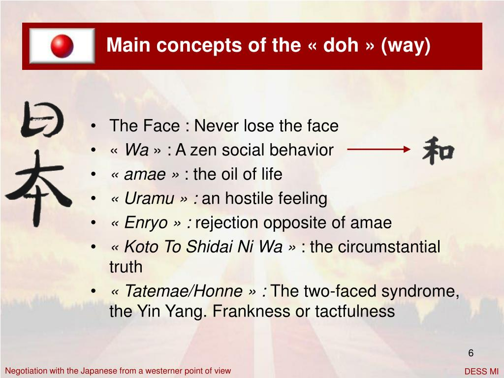 Main concepts of the « doh » (way)