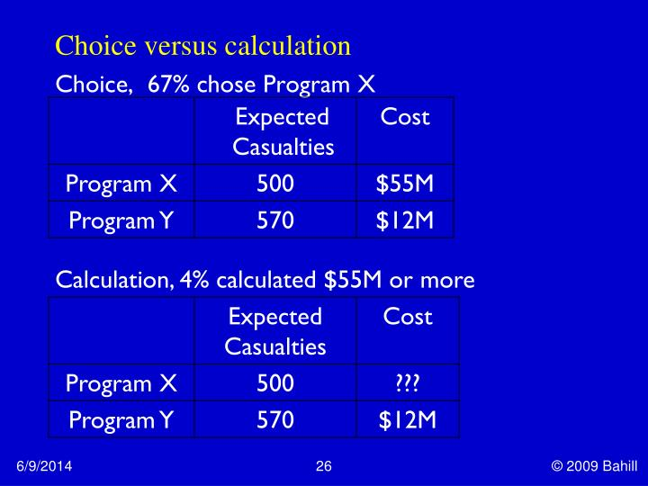 Choice versus calculation