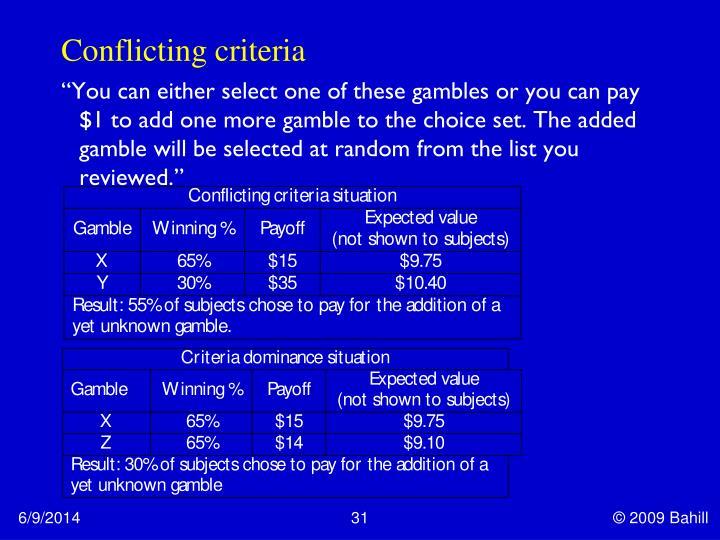 Conflicting criteria