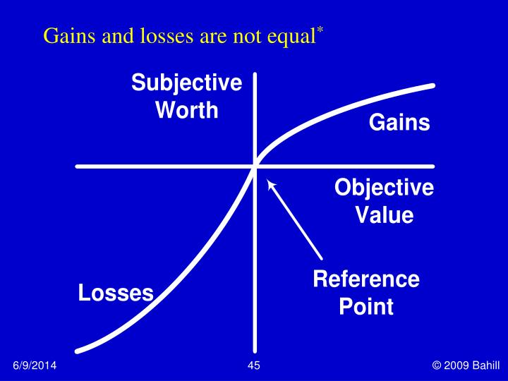 Gains and losses are not equal