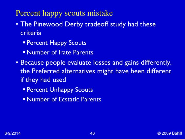 Percent happy scouts mistake