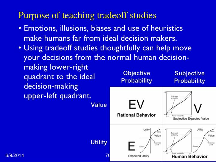 Purpose of teaching tradeoff studies