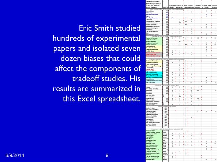 Eric Smith studied hundreds of experimental papers and isolated seven dozen biases that could affect the components of tradeoff studies. His results are summarized in this Excel spreadsheet.