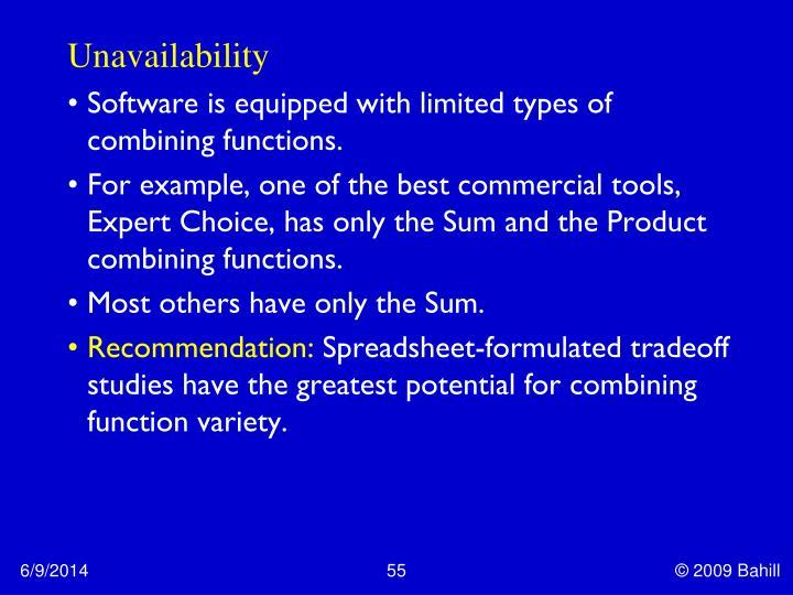 Unavailability