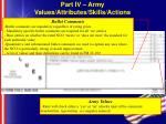 part iv army values attributes skills actions