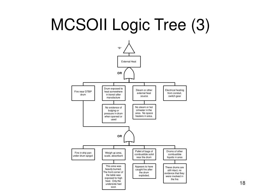 MCSOII Logic Tree (3)