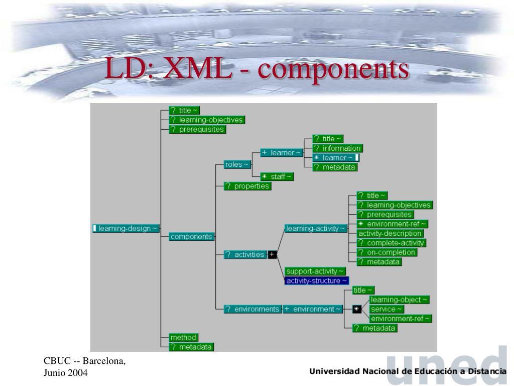 LD: XML - components
