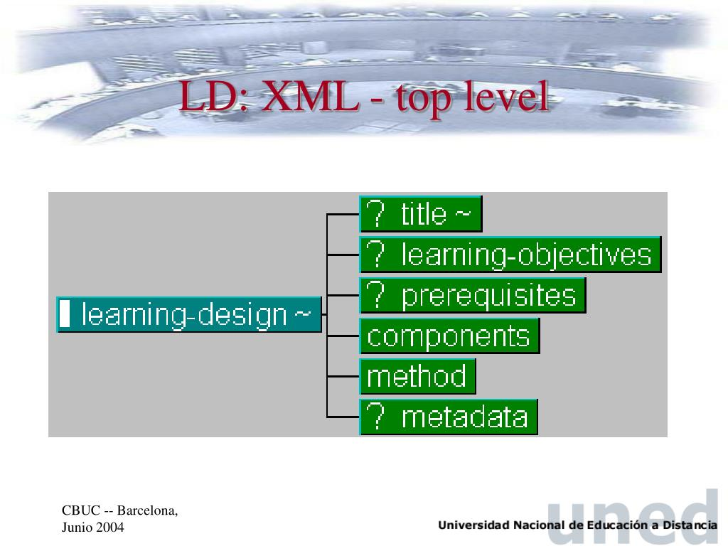 LD: XML - top level