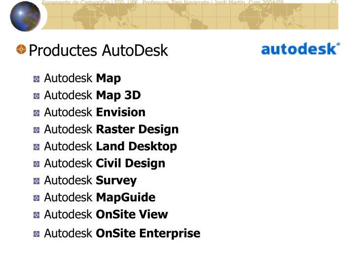 Productes AutoDesk