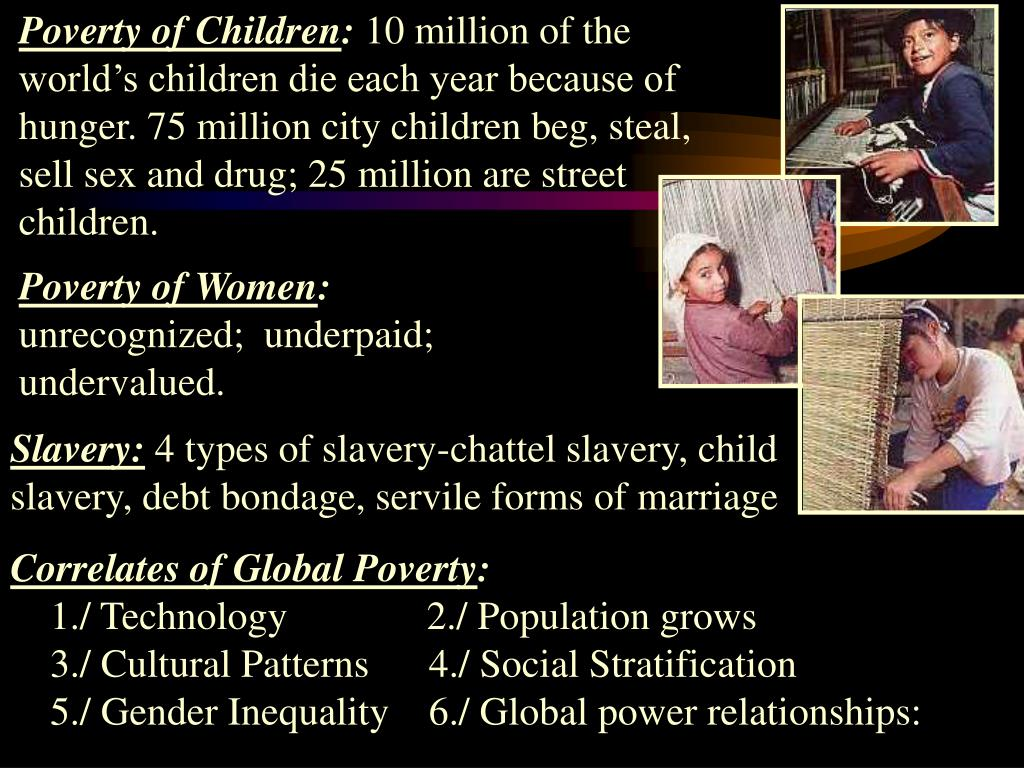 Poverty of Children