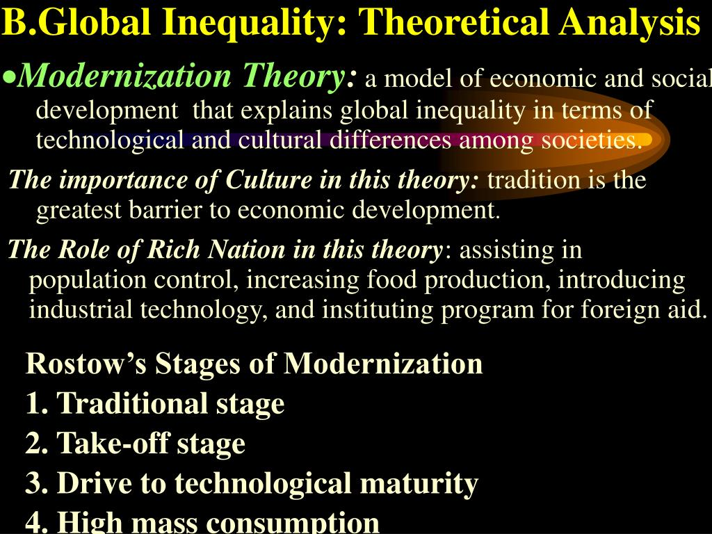 B.Global Inequality: Theoretical Analysis