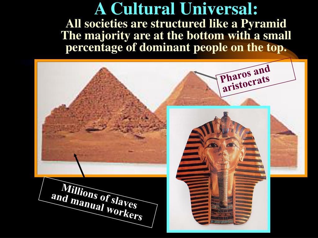 A Cultural Universal: