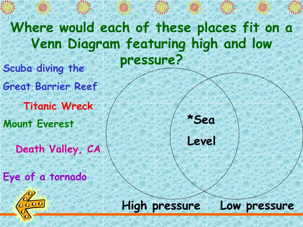 Where would each of these places fit on a Venn Diagram featuring high and low  pressure?