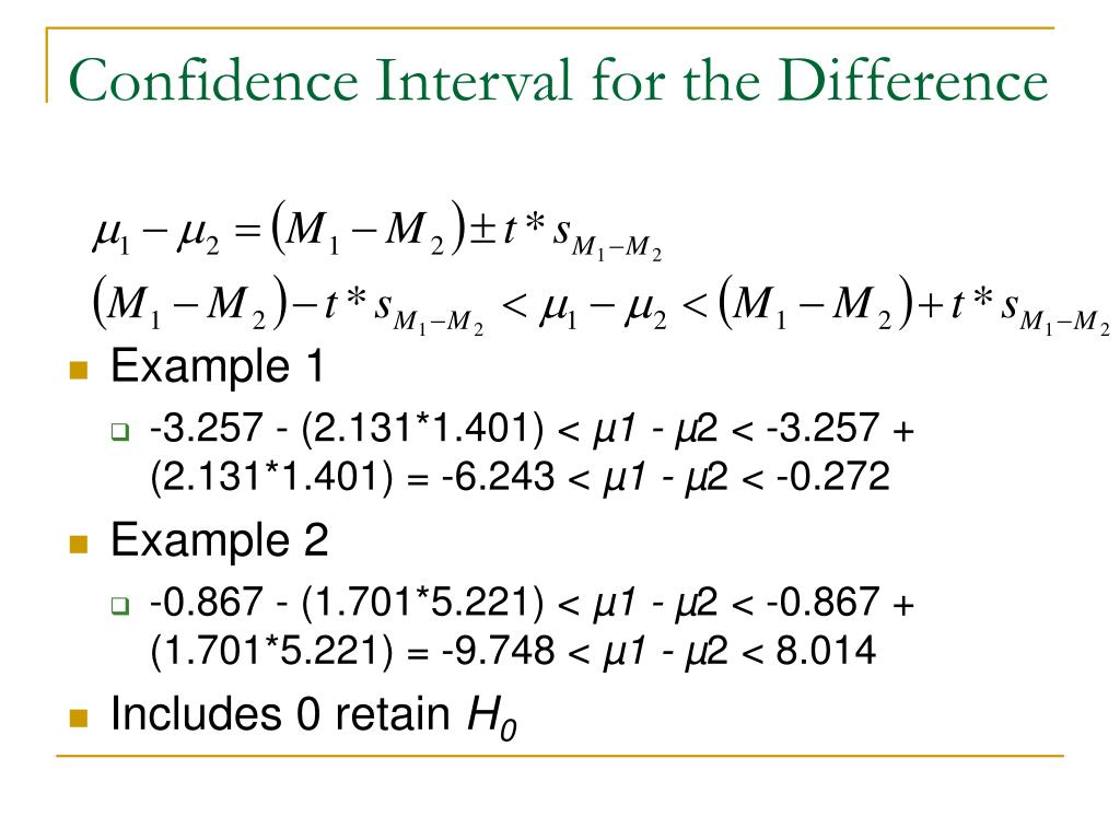 Confidence Interval for the Difference