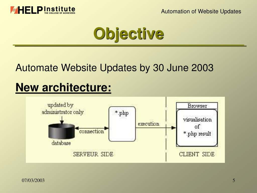 Automation of Website Updates
