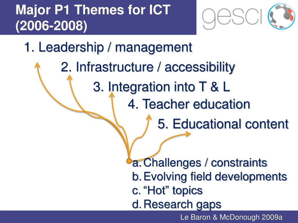 Major P1 Themes for ICT