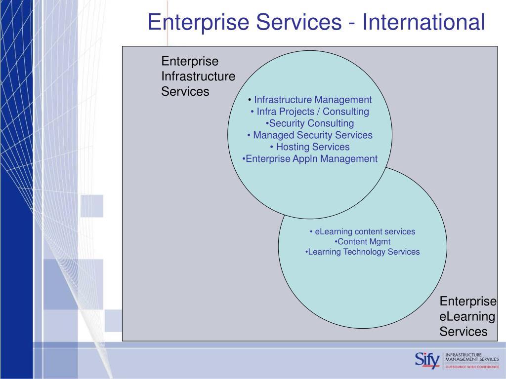 Enterprise Services - International