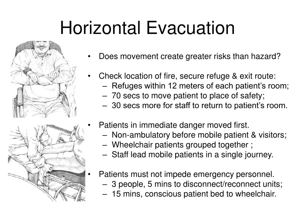 Horizontal Evacuation