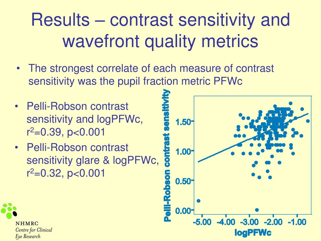 Pelli-Robson contrast sensitivity and logPFWc, r