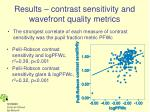 results contrast sensitivity and wavefront quality metrics