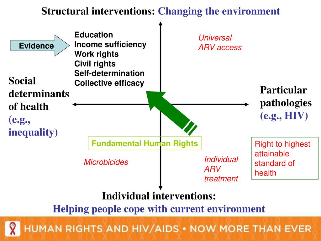 Structural interventions: