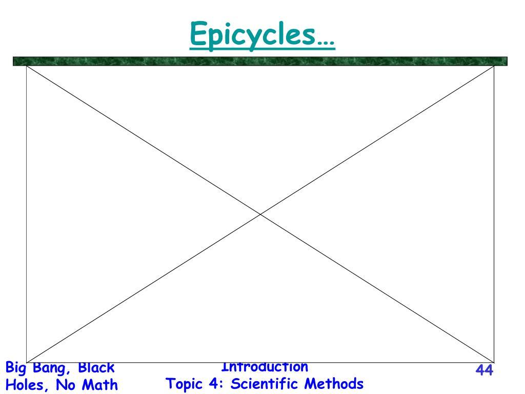 Epicycles…