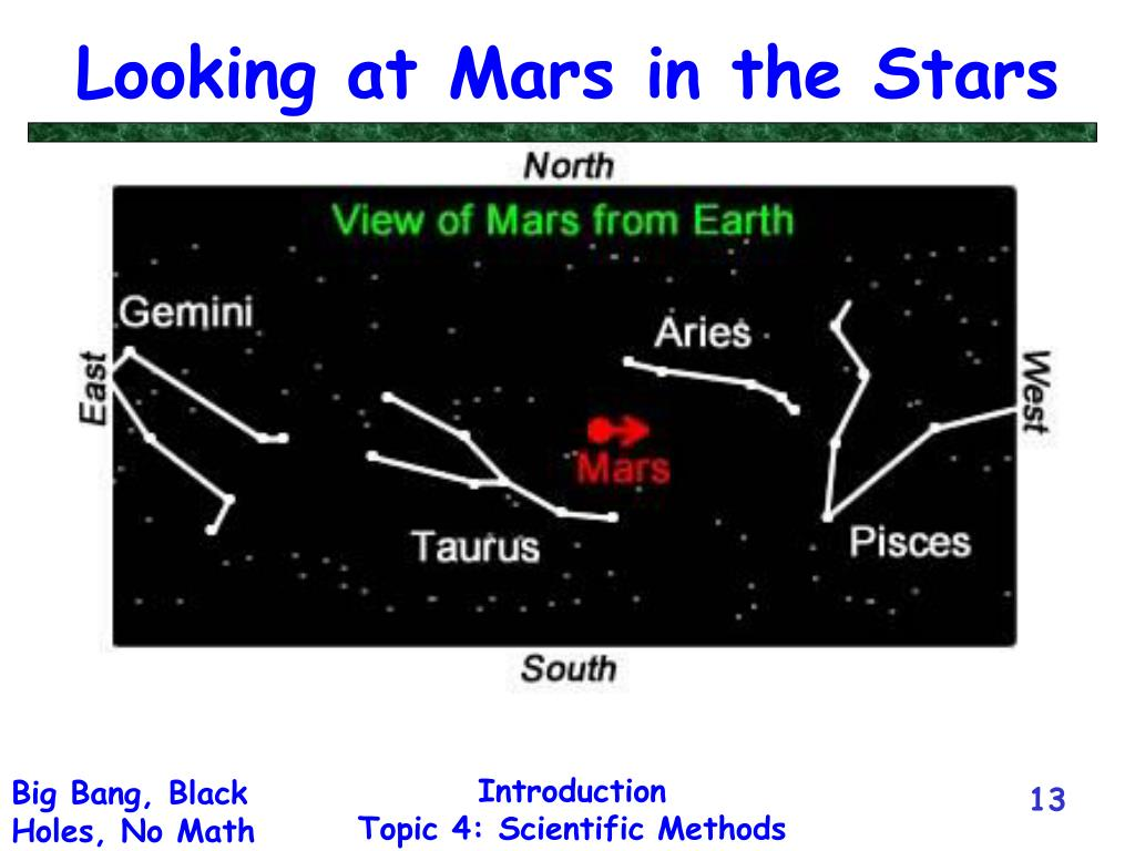 Looking at Mars in the Stars