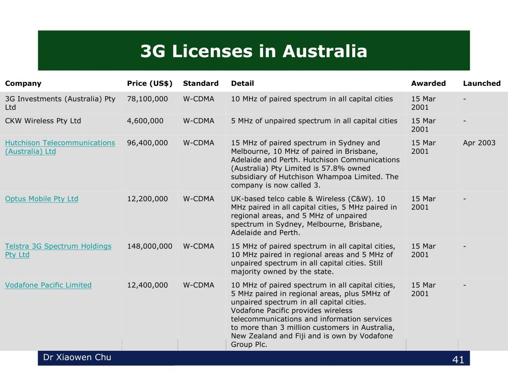 3G Licenses in Australia