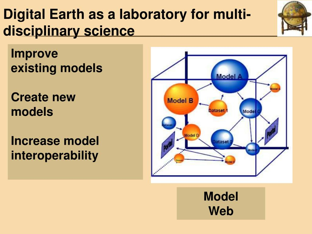 Digital Earth as a laboratory for multi-disciplinary science
