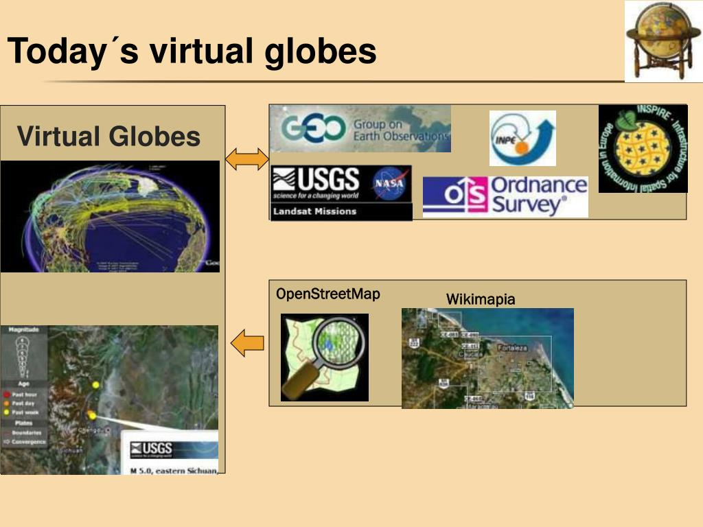 Today´s virtual globes