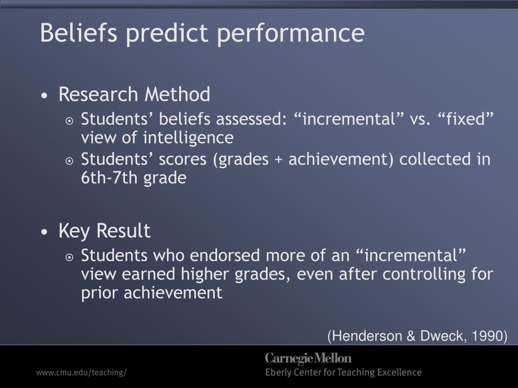 Beliefs predict performance