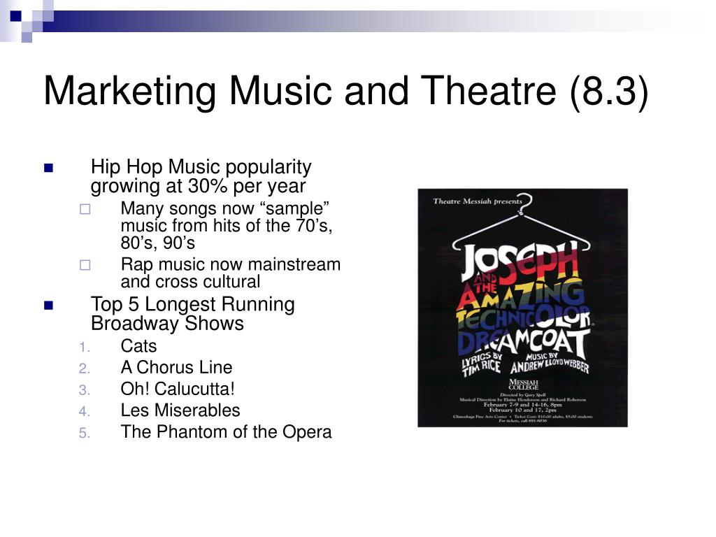Marketing Music and Theatre (8.3)