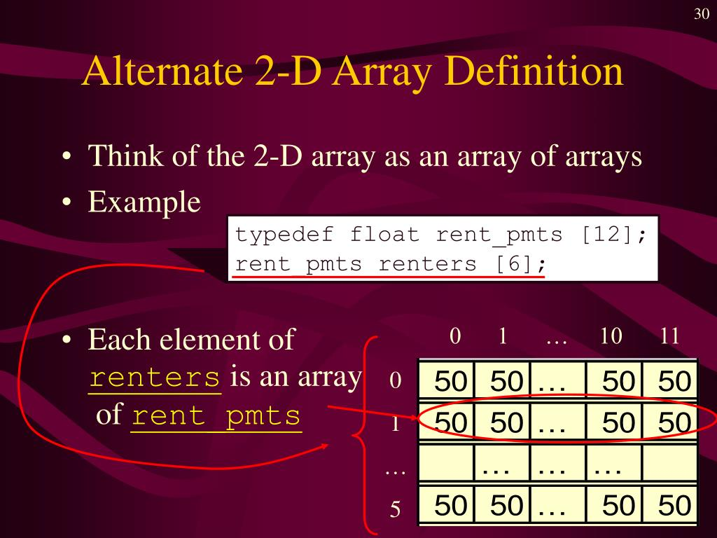 Alternate 2-D Array Definition