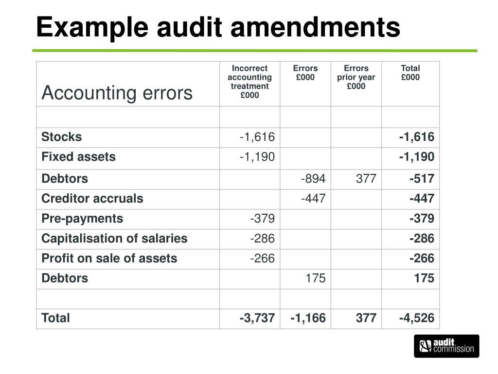 Example audit amendments