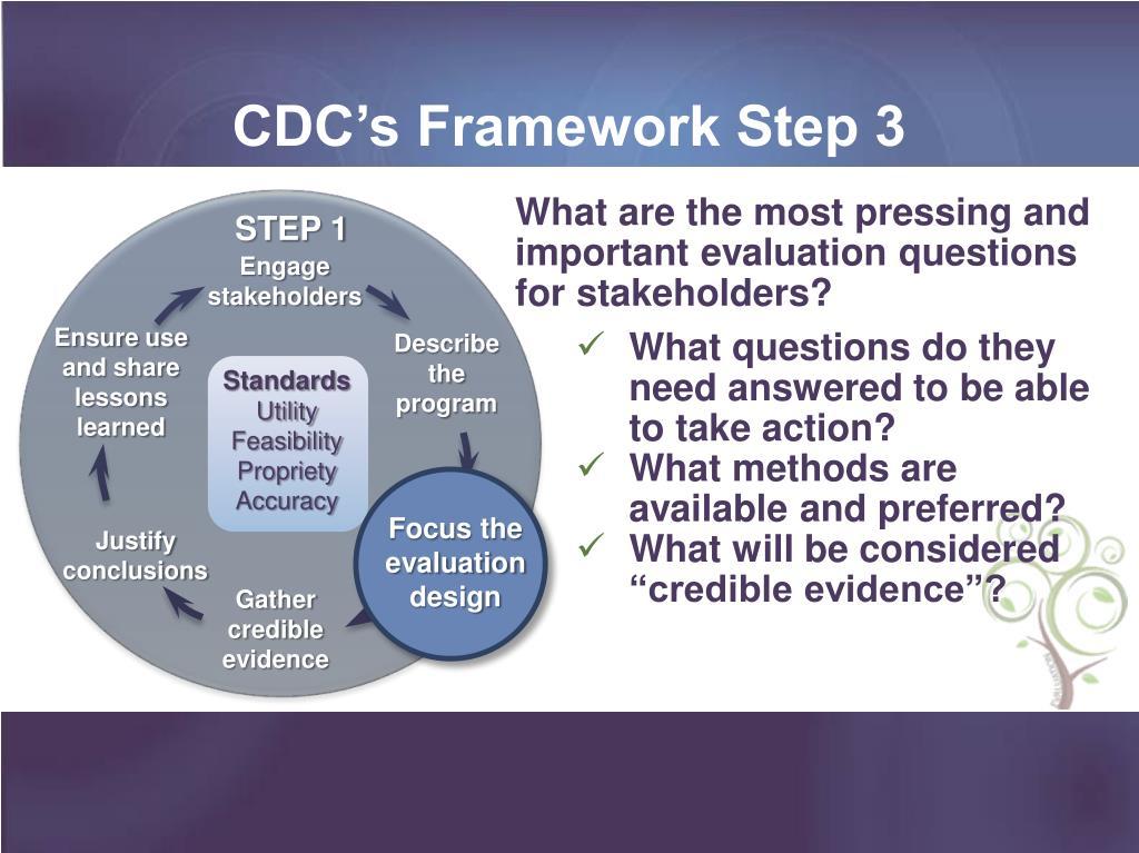 CDC's Framework Step 3
