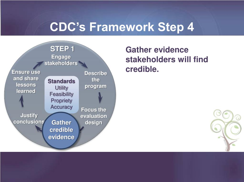 CDC's Framework Step 4