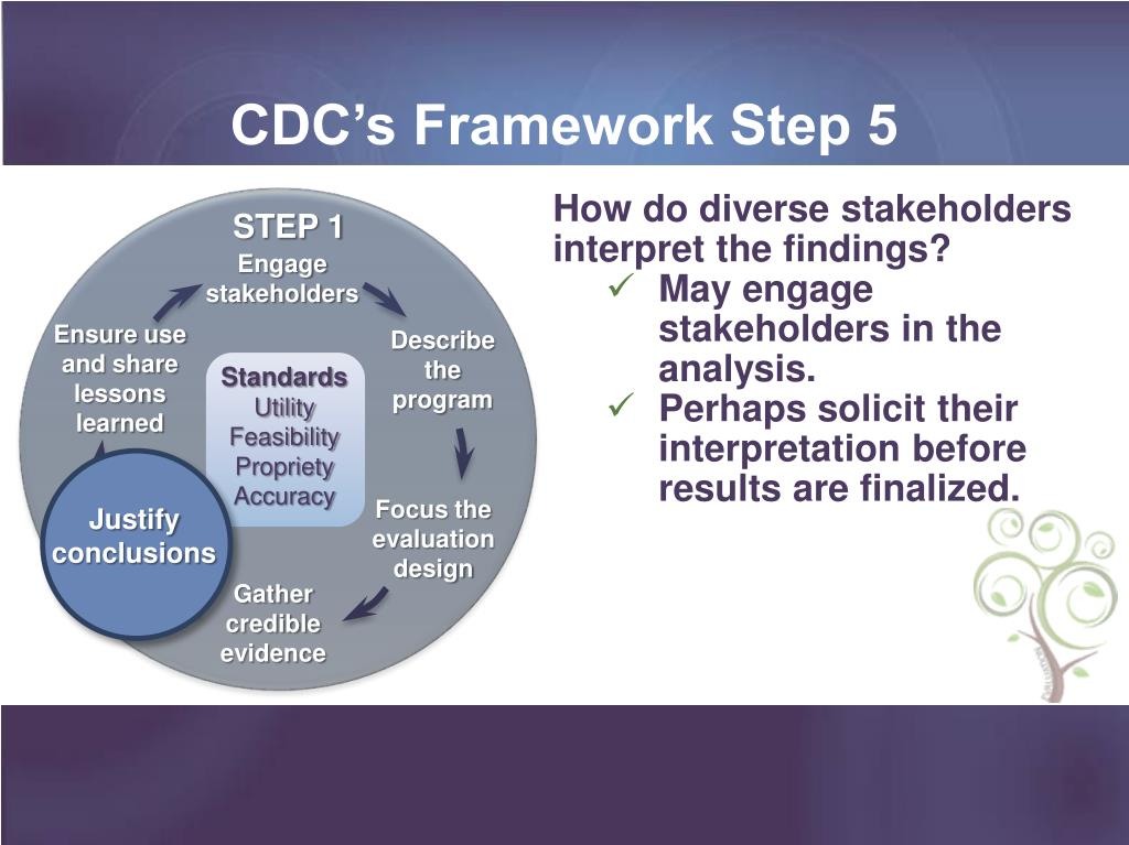 CDC's Framework Step 5