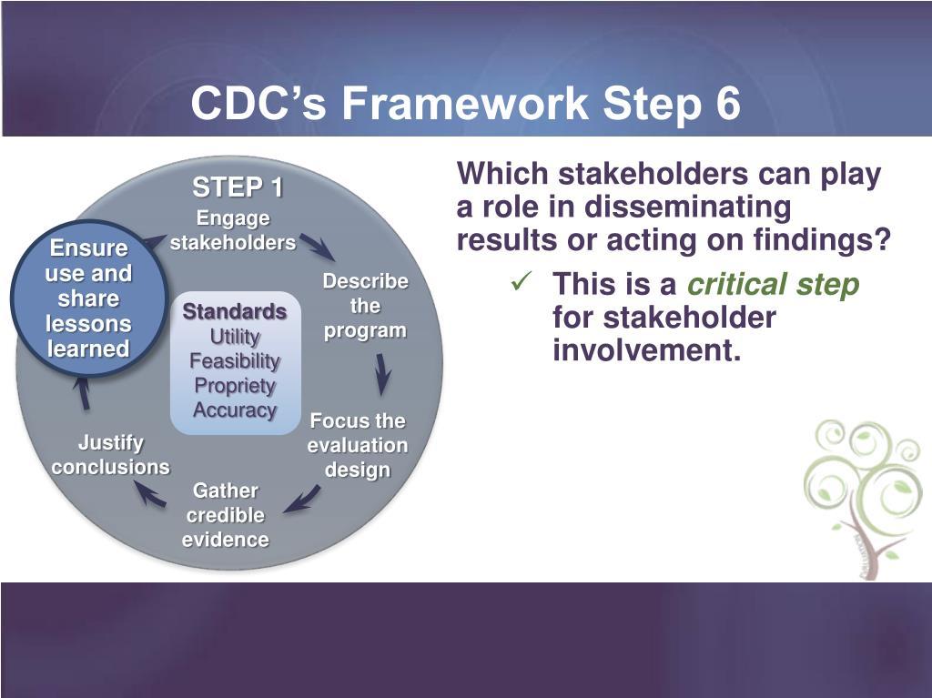 CDC's Framework Step 6